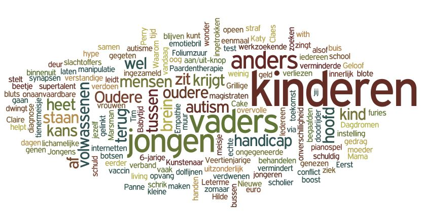 Zoek naar 'autisme' in de krant De Standaard (van 7/2/2005 tot 1/11/2014), neem alleen de titels in aanmerking, ontdoe deze vervolgens van termen als autist, autisme of autistische, maak er een woordwolk van en je komt op deze prachtige woordkunst. Autisme … van liefdeshormonen tot imitatiezenuwen.