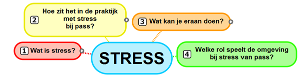wat te doen aan stress