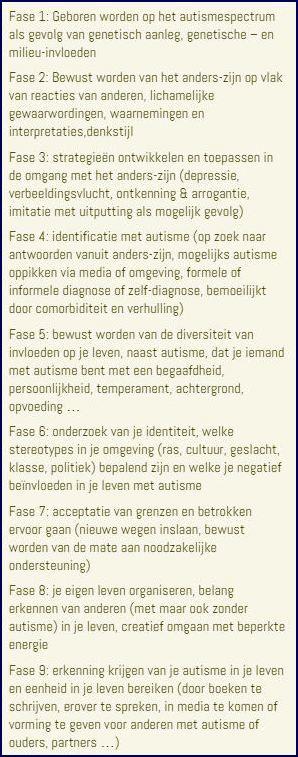fasen van autisme